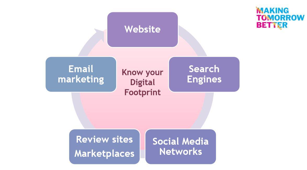 Know your digital footprint