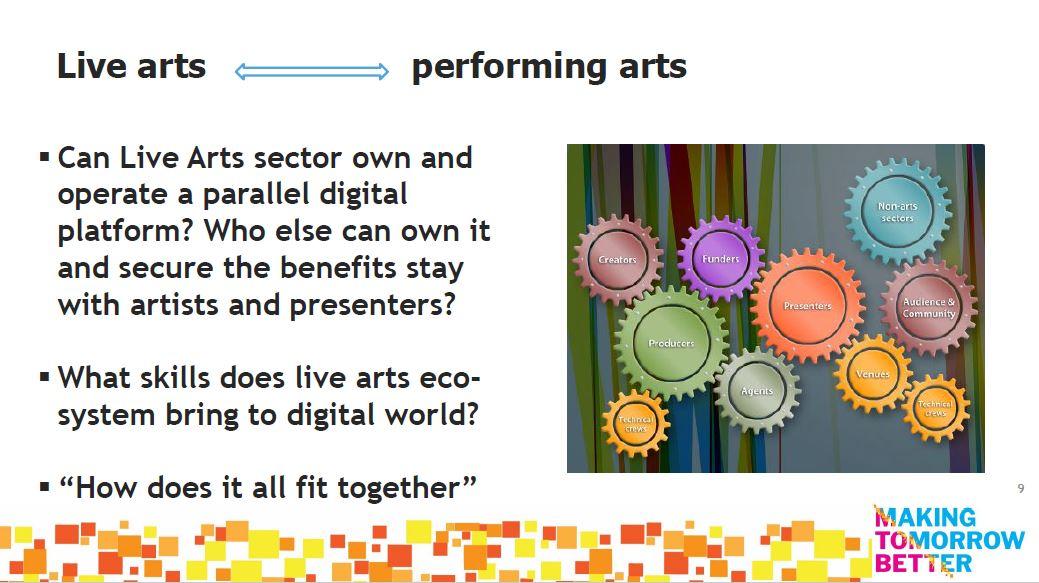 Live arts versus digital performing arts